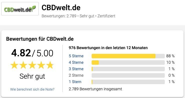 TrustedShop Rating für CBDWelt.de
