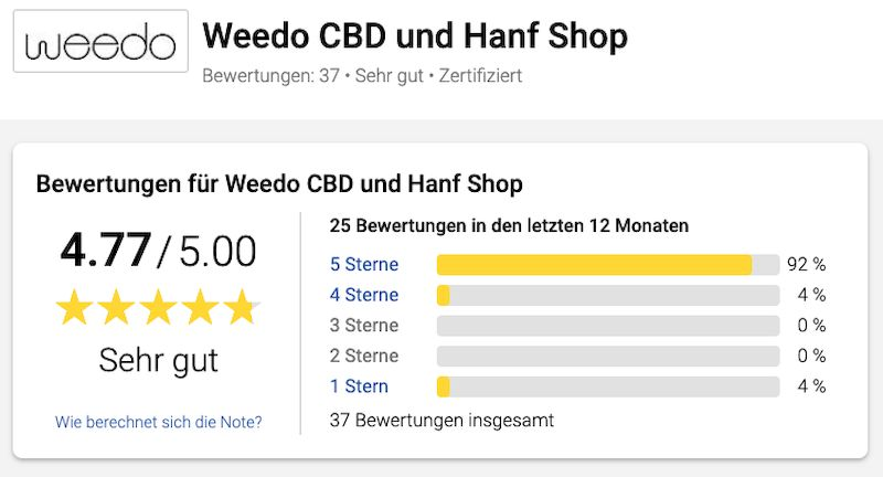 Weedo Trustedshop Zertifikat